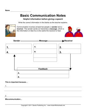 Basic Communication Notes