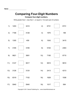 Comparing Four Digit Numbers