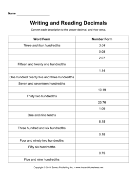 Decimals Conversion Hundredths