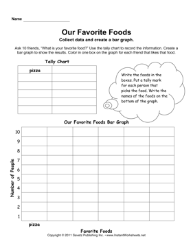 Favorite Food Bar Graph