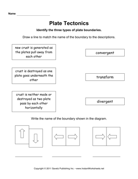worksheet. Tectonic Plates Worksheet. Grass Fedjp Worksheet Study Site