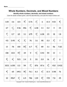 Whole Decimal Mixed Numbers